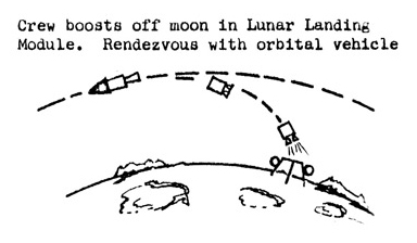 A detail from Conrad Lau's 1960 report for Project MALLAR
