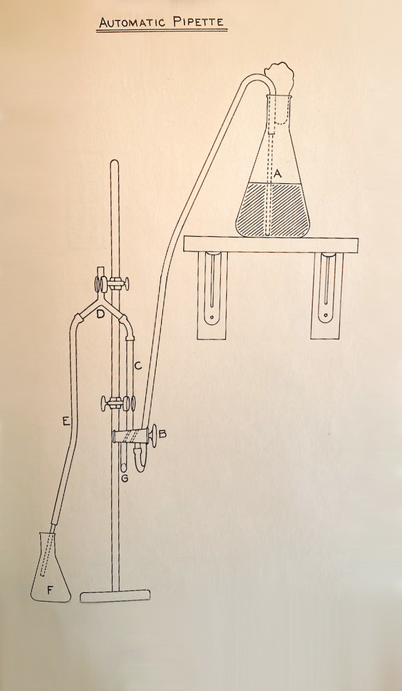 Drawing of Helen Breed's automatic pipette